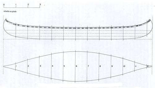 construction d 39 un cano en corce. Black Bedroom Furniture Sets. Home Design Ideas